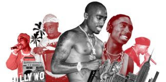 The Life of Tupac Shakur Animated Timeline